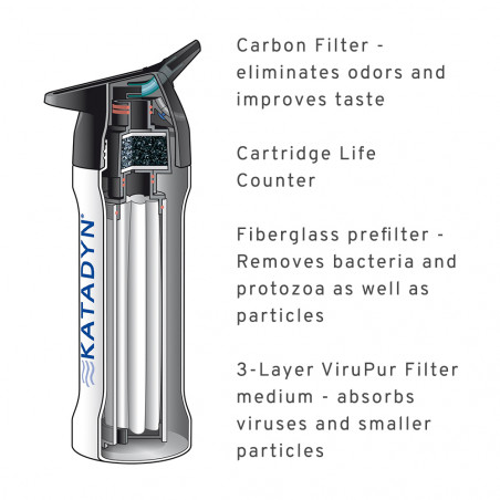 Cantimplora con purificador Katadyn MYBOTTLE PURIFIER BLUE SPLASH