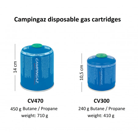 Pack 4 cartuchos de gas Campingaz CV470 PLUS con válvula